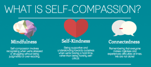 boost your self-compassion